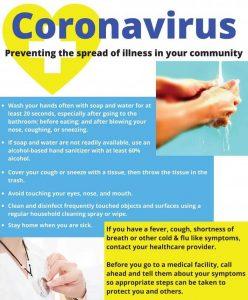 COVID-19 Coronavirus Prevention