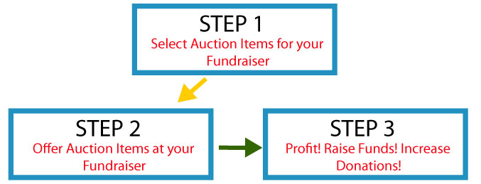 Three Steps for Charity Fundraising auction items